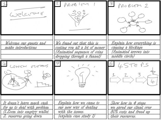 term 2 � assignment 2 003 storyboard research glenn mellor
