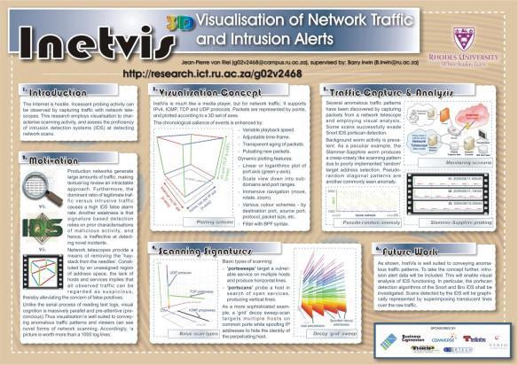 vanRiel-SATNAC2006_poster